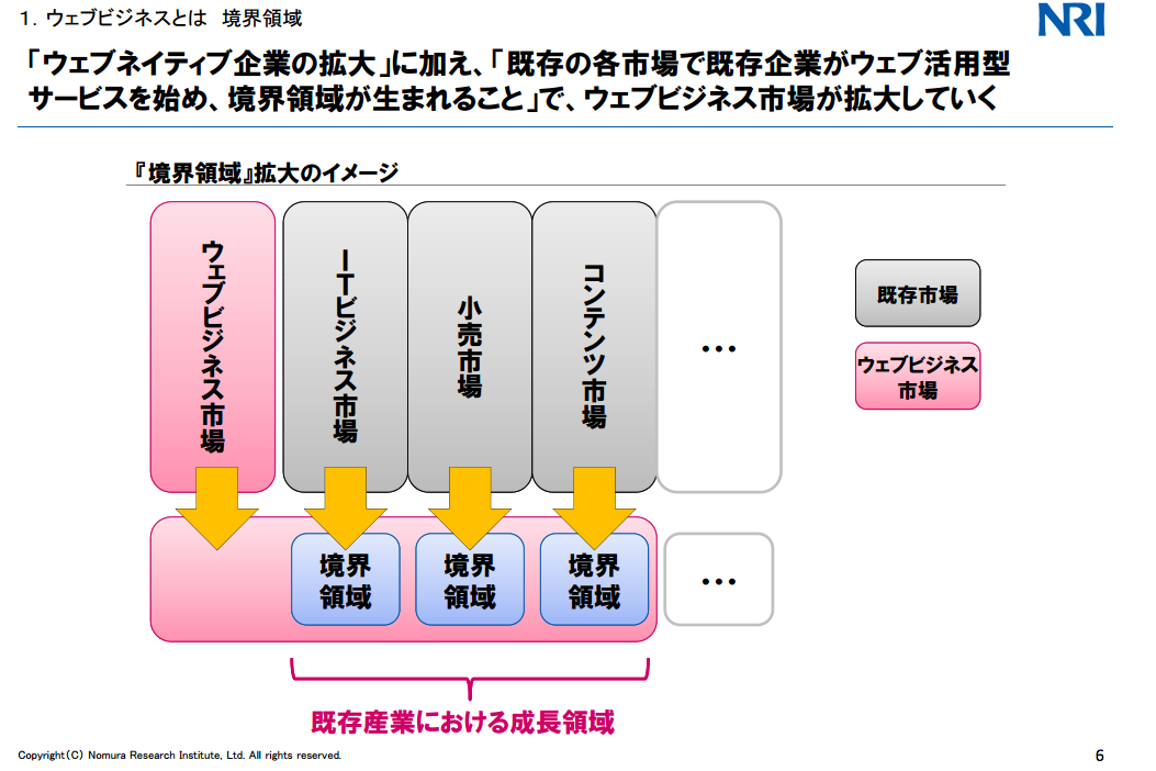 FireShot Capture 1 - - https___www.nri.com_jp_event_mediaforum_2012_pdf_forum173.pdf