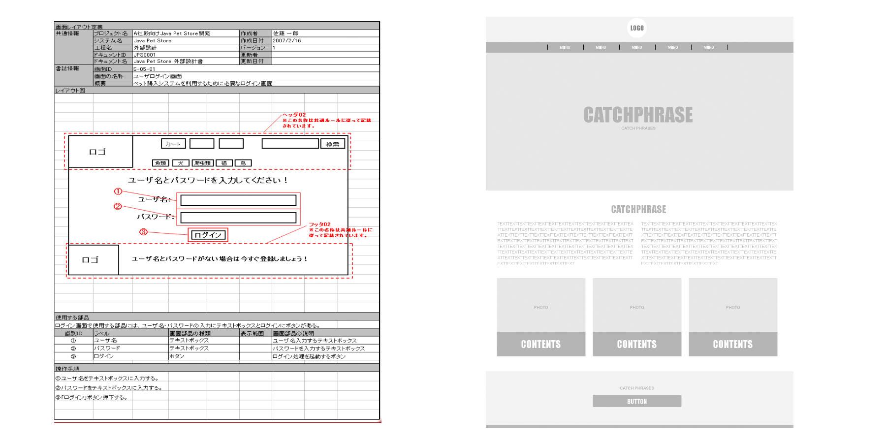 画面仕様書とワイヤーフレームのイメージ図