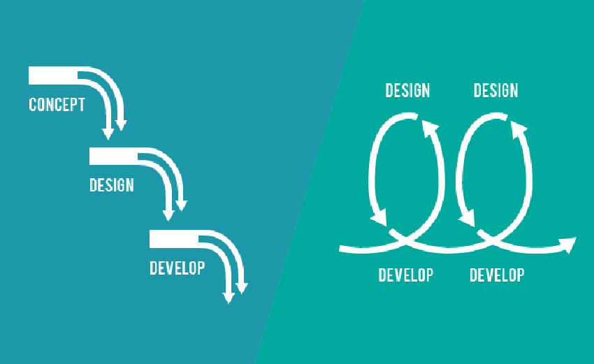 アジャイル開発とは? – システム開発を発注する時に知っておきたい開発手法の話